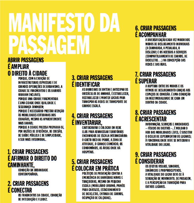 Manifesto Passagens